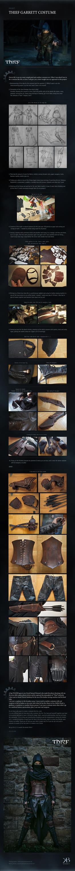Thief 4 - Costume Process Tutorial by KejaBlank