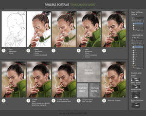 Process portrait Shikamaru (Tutorial)