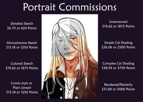 [CLOSED]Portrait Commissions Listing