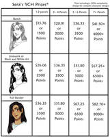 2019 YCH Price Chart