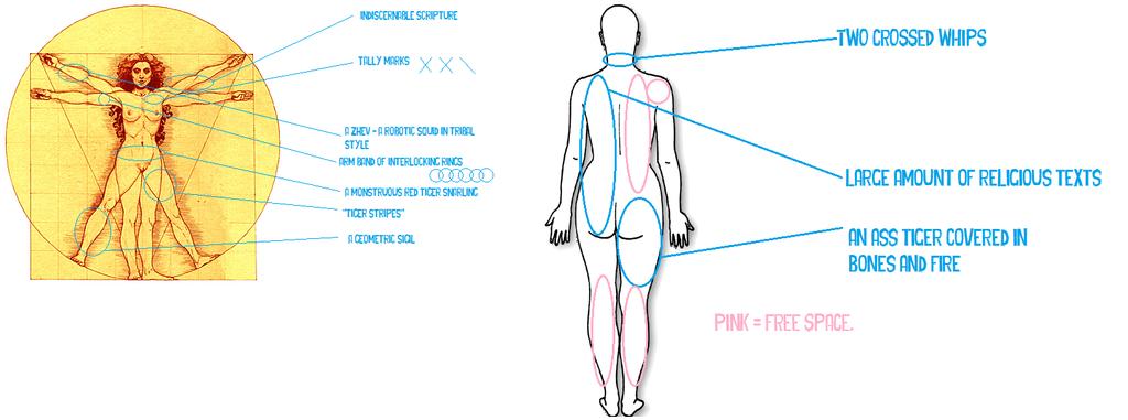 Pax Tatt Map by Mew-Mew-adict