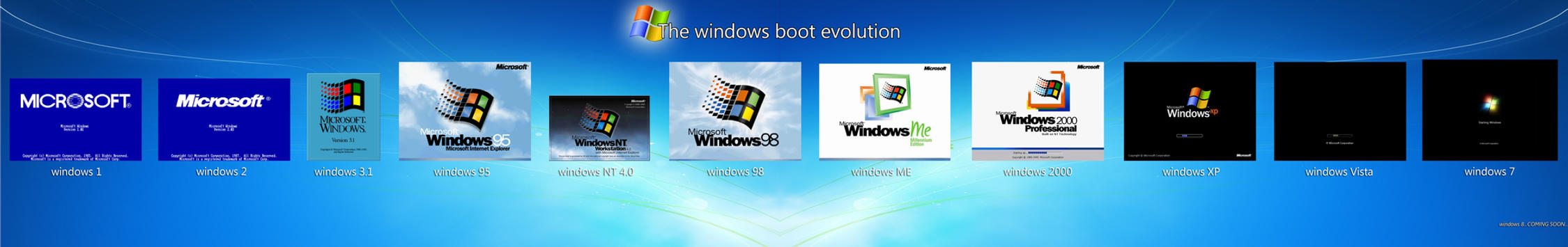 Windows Boot Evolution Updated by metrovinz