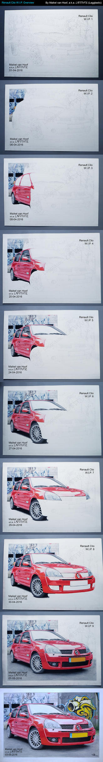 Renault Clio W.I.P. Overview by Laggtastic
