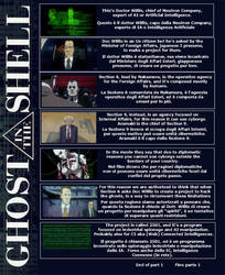 Ghost in the Shell- Explanation Spiegone 1