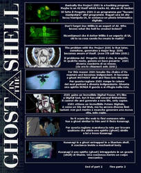 Ghost in the Shell- Explanation Spiegone 2 by DanCar-Deviantart