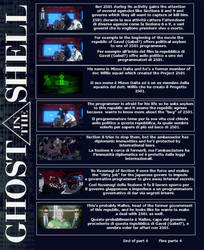 Ghost in the Shell- Explanation Spiegone 4 by DanCar-Deviantart