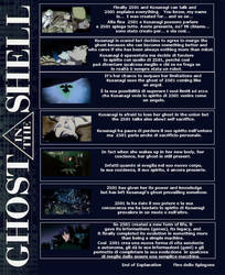 Ghost in the Shell- Explanation Spiegone 8 by DanCar-Deviantart