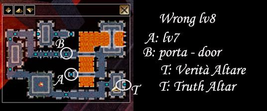 Wrong Level 8.2
