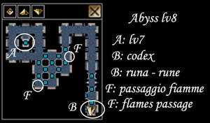 Abyss 8