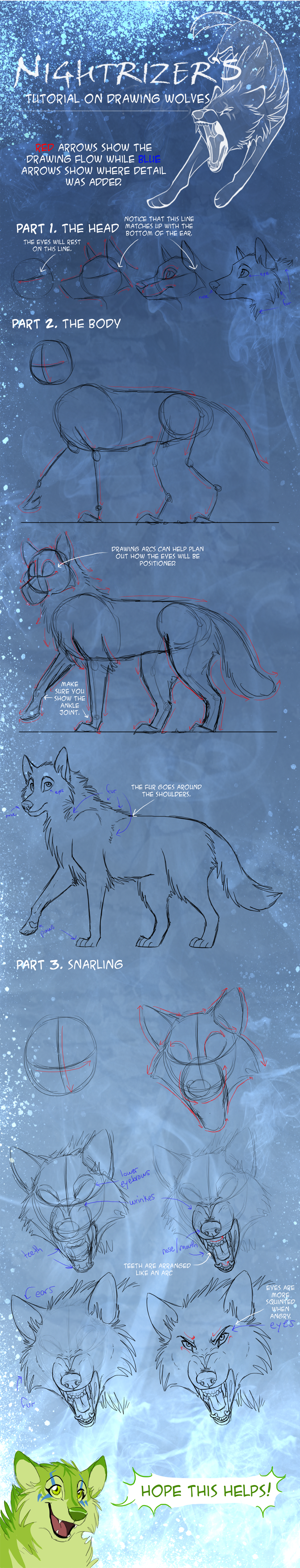 Wolf Tutorial by Nightrizer