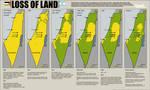 Loss of land