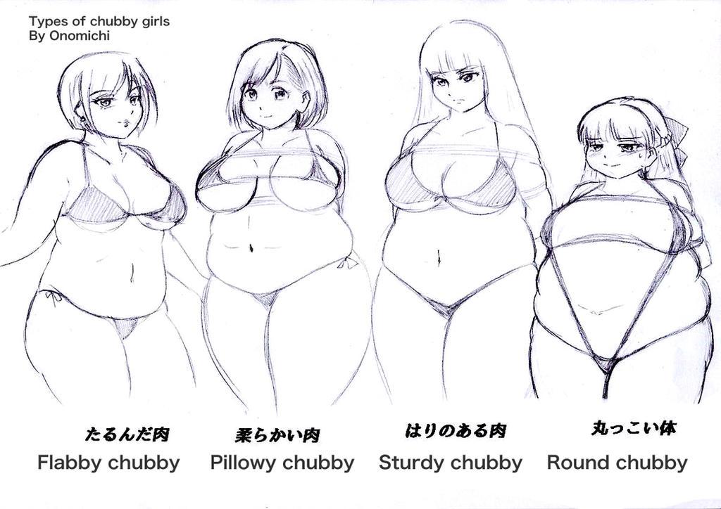 types of bbw