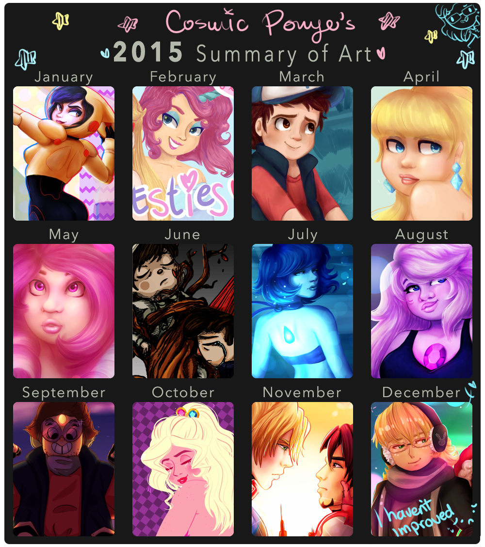 Summary of Art 2015! by CosmicPonye