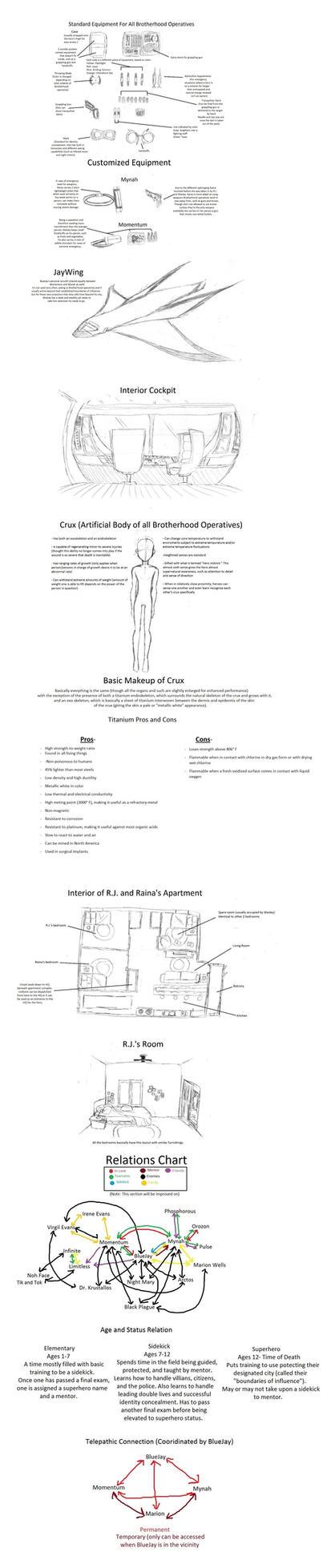 BlueJay Misc Information Sheet by BuddhatheBob
