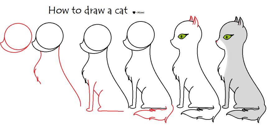 Cara menggambar Kucing, Anak Kucing dan Sketsanya