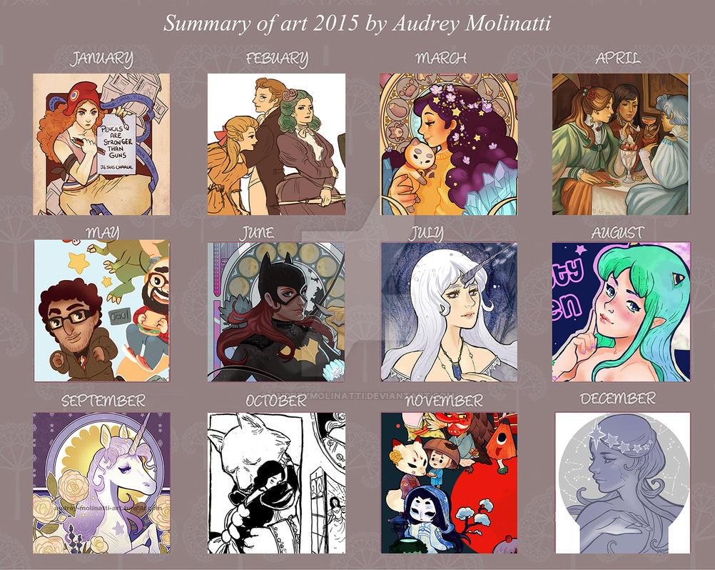 2015 recap by audreymolinatti