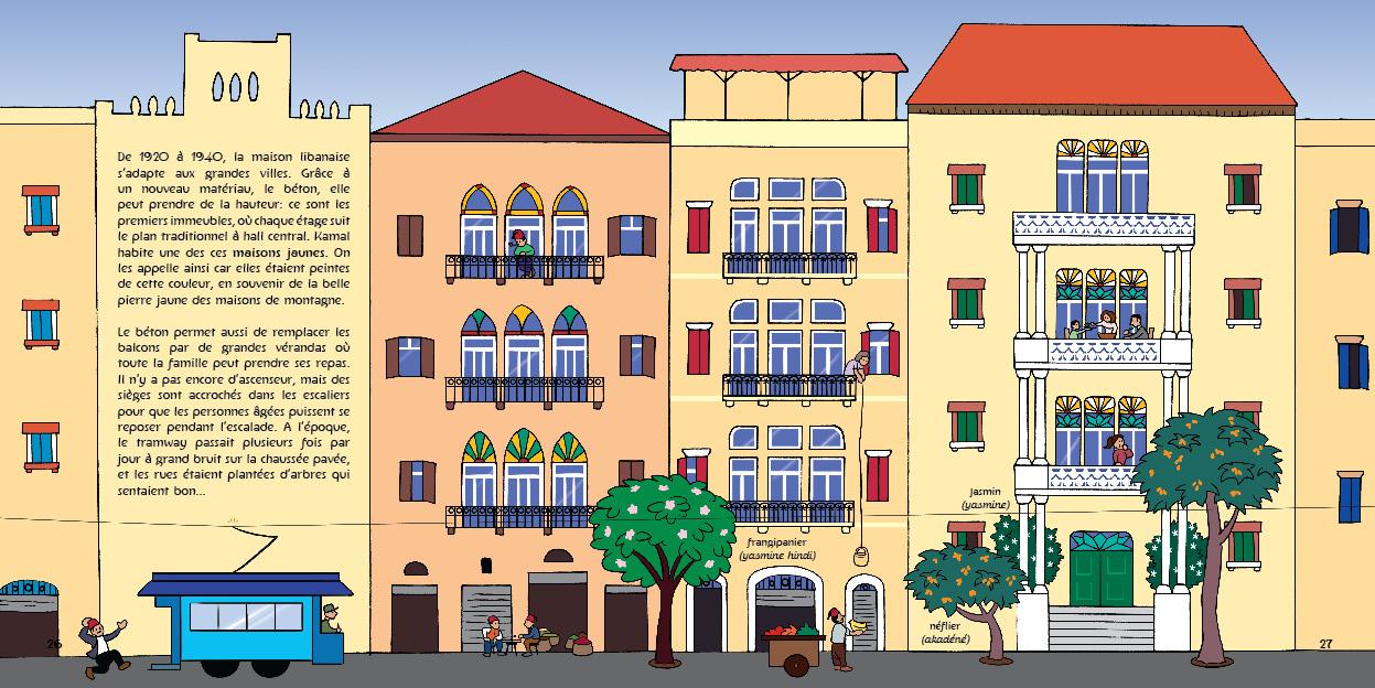 Maisons du liban maison jaune by majnouna on deviantart for Maison du maison
