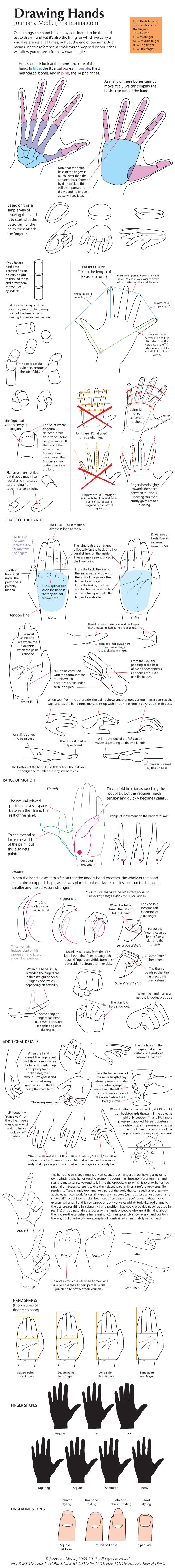 Drawing Hands by Majnouna