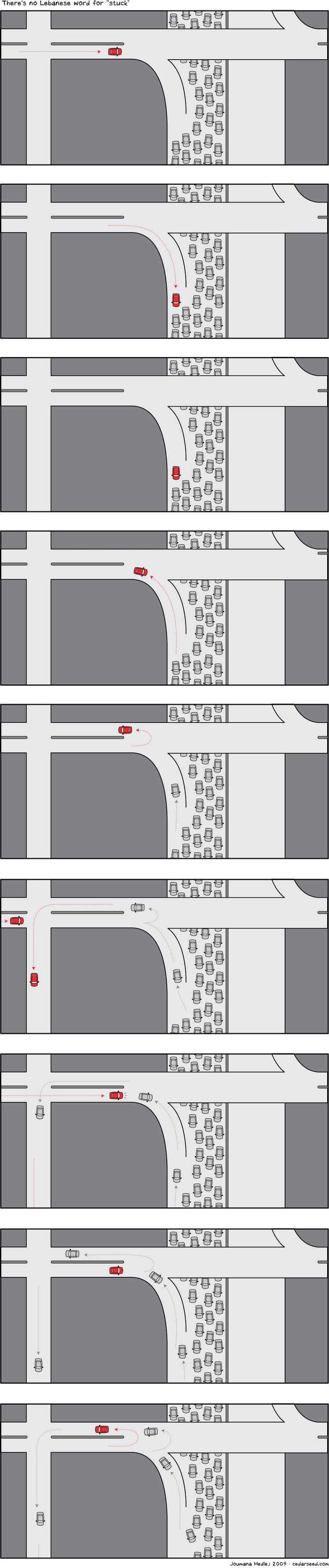Lebanese Driver Manual 5 by Majnouna