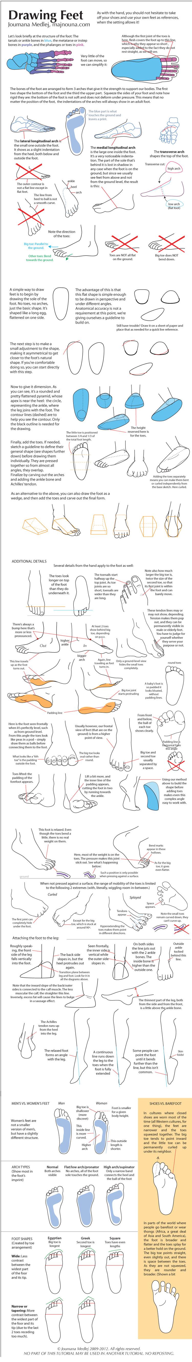 Drawing Feet by Majnouna