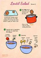 Quick food: Lentil Salad by Majnouna