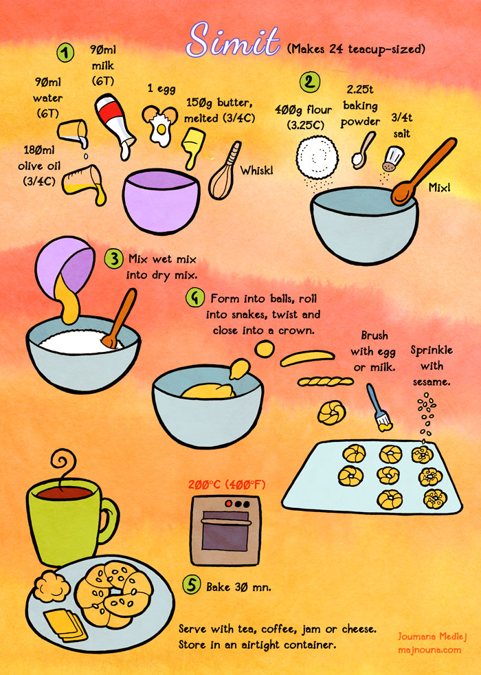 Quick food: Simit by Majnouna