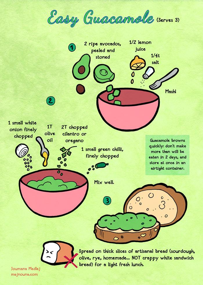 Quick Food: Easy Guacamole by Majnouna