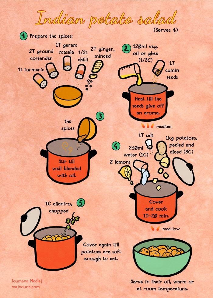 Quick food: Indian potato salad by Majnouna