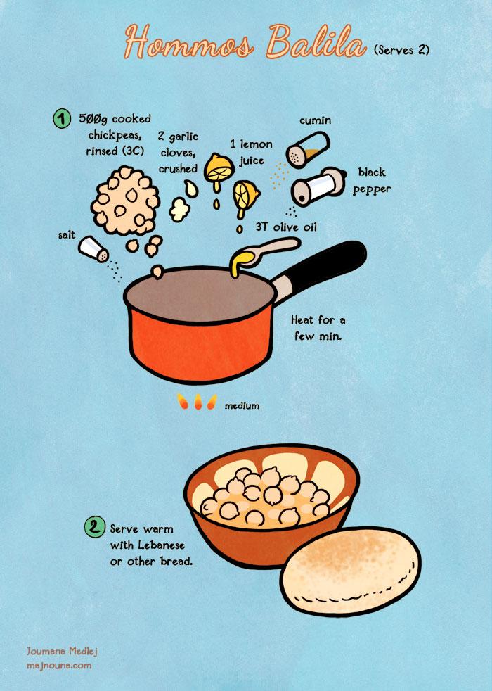 Quick Food: Hommos balila by Majnouna