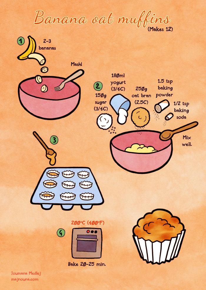 Quick food: Banana-oats muffins by Majnouna