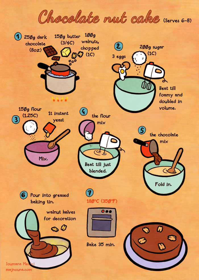 Quick food: Chocolate nut cake by Majnouna