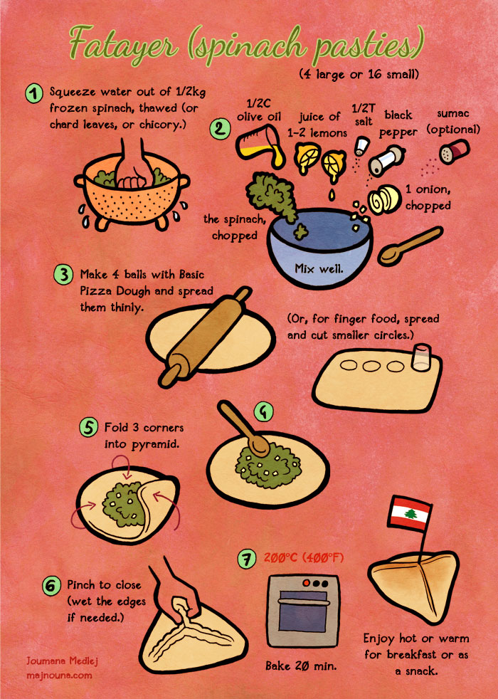 Quick food: Spinach pasties by Majnouna
