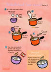 Quick food: Mohallabiyeh (rice cream)