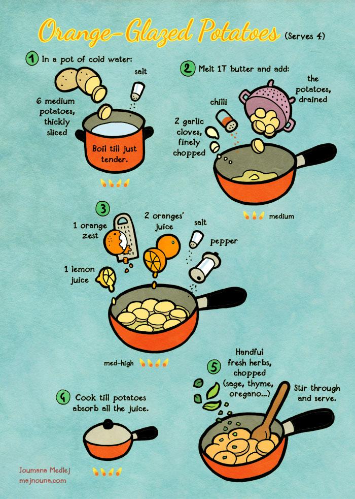 Quick food: Orange-glazed potatoes by Majnouna