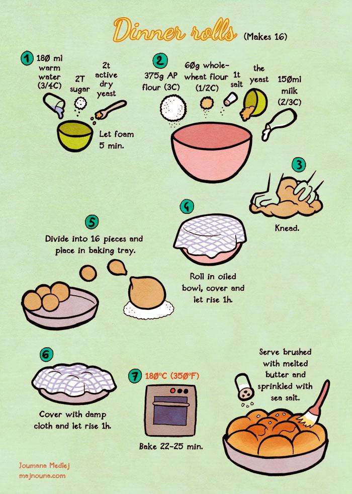 Breezy Bread: Dinner rolls by Majnouna
