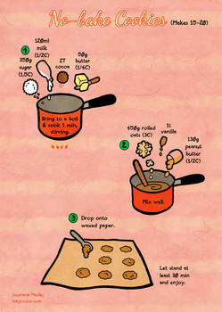 Quick food: No-bake cookies