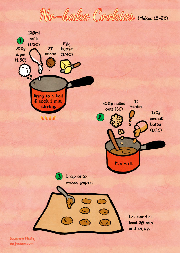 Quick food: No-bake cookies by Majnouna