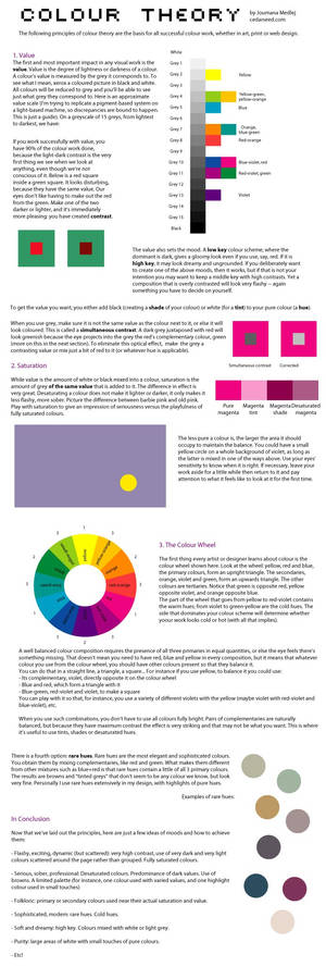 Colour Theory in a Nutshell