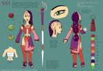 Wei character sheet