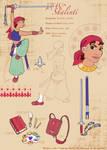 Shalinti character sheet