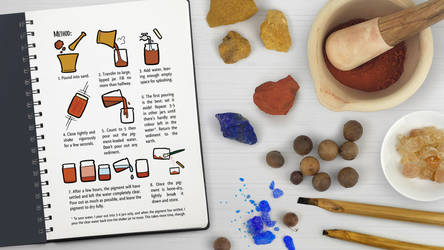 Inks and Paints of the Middle-East