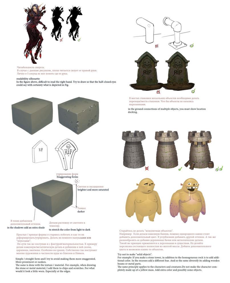 Some tips by Gimaldinov