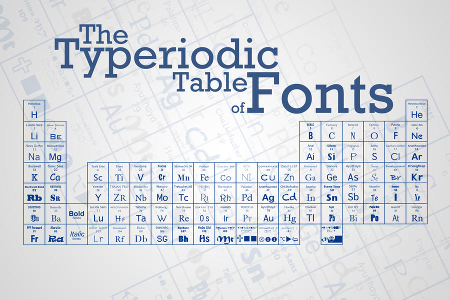 The typeriodic table of fonts by thefortyfifthword on deviantart the typeriodic table of fonts by thefortyfifthword urtaz Images