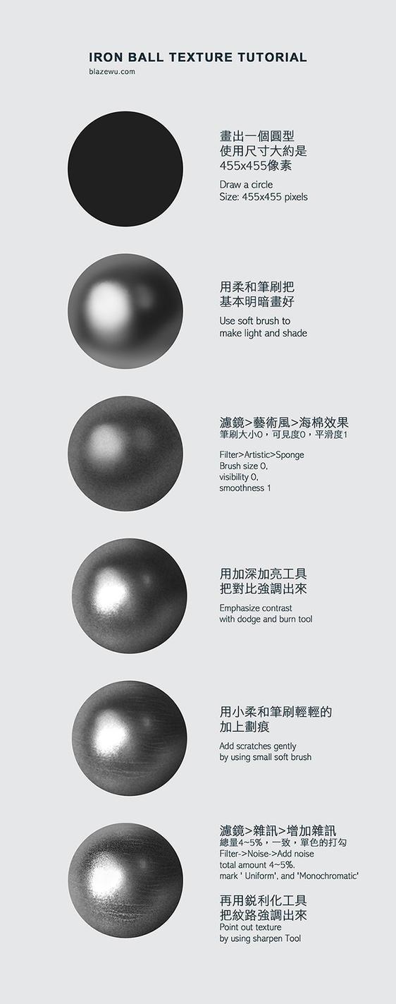 IRON BALL TEXTURE TUTORIAL by blazewu