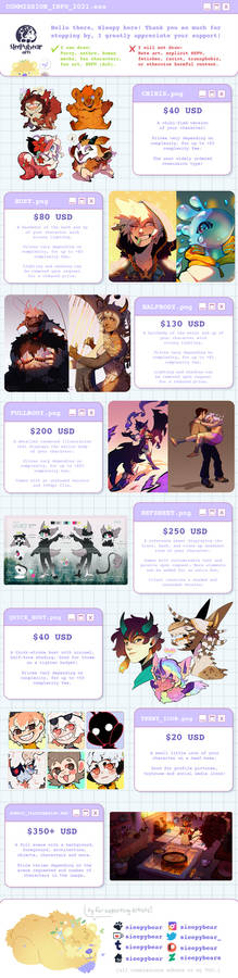 Commission Information 2021