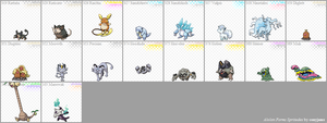 Alolan Forms Spritedex by conyjams