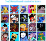 Top 20 Favorite Male Characters
