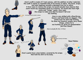 Aren's (partial?) Wardrobe! [OC Training Task #3!] by KawaiiKiraKoala