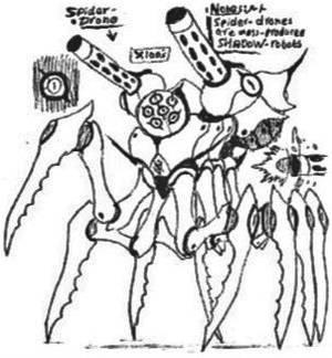 [SHADOW] Spider-Drone