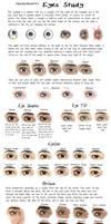 Eye Study by MurphAinmire